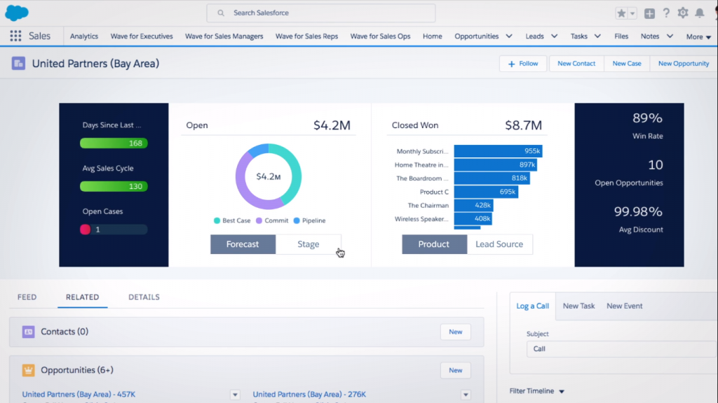 Salesforce Einstein Analytics – The Ultimate Guide !! ( Sfdc Meaning And Salesforce DMP In Detail)
