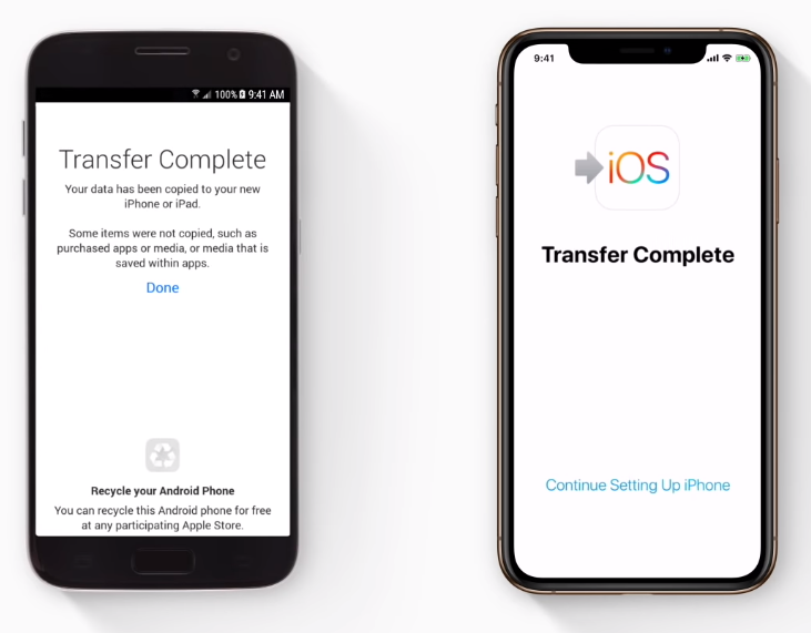 Transfer Data From Android To iPhone
