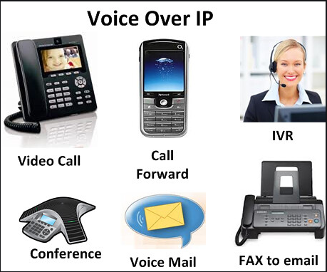 What Is Google Voice For Business & How To Use Google VOIP For Business Like A Pro - The Ultimate Guide !!
