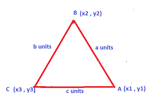 Area Of Triangle Using Coordinate Geometry